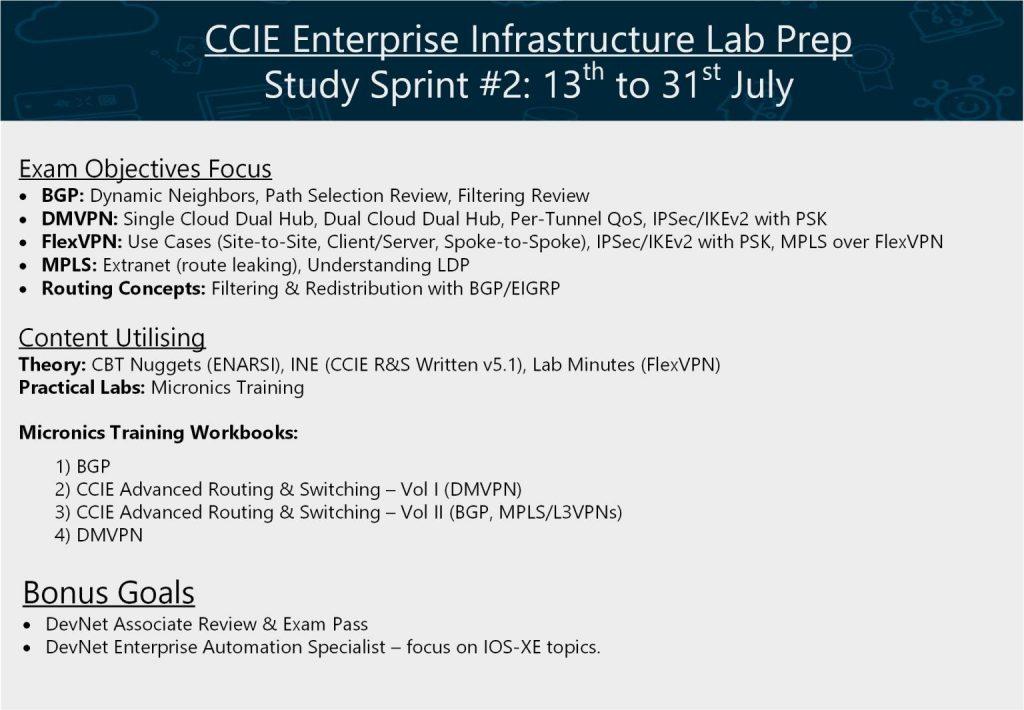 CCIE Study Sprint 2
