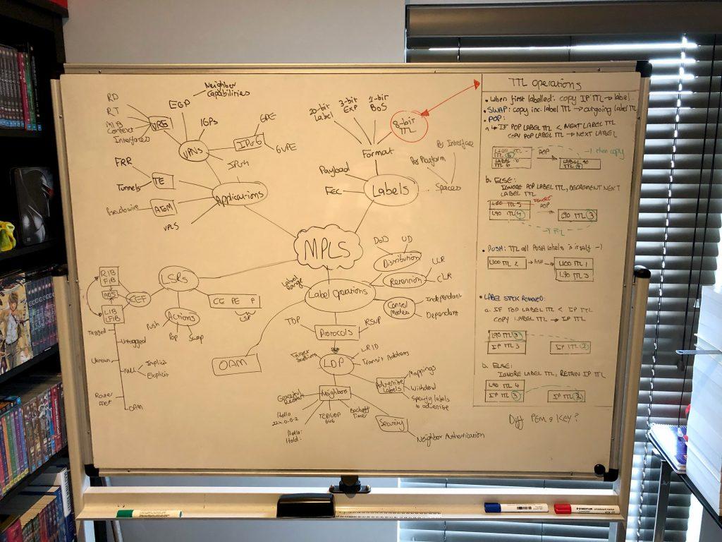 Whiteboard - MPLS